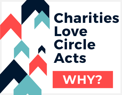 Why Charities use Donation Marketplace